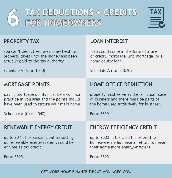 8 Great Tax Deductions Credits for Home Owners – Form 8829 Worksheet